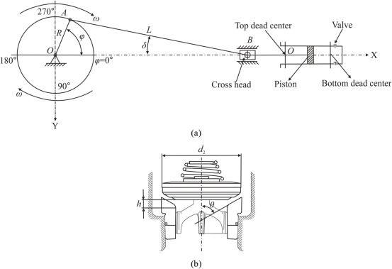 Study on the fluid flow rule of five-cylinder plunger pump