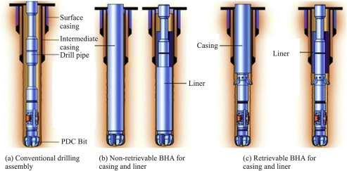 A review on casing while drilling technology for oil and gas ...