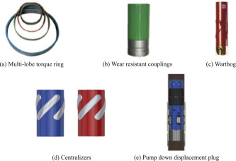 A review on casing while drilling technology for oil and gas