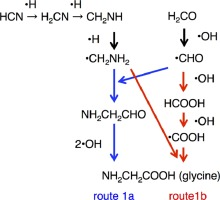 First-principles study of the formation of glycine-producing