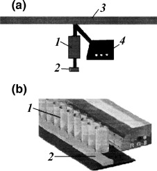 Flatbed Scanner As An Instrument For Physical Studies Sciencedirect