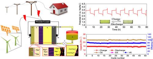 Energy efficient Na-aqueous-catholyte redox flow battery - ScienceDirect