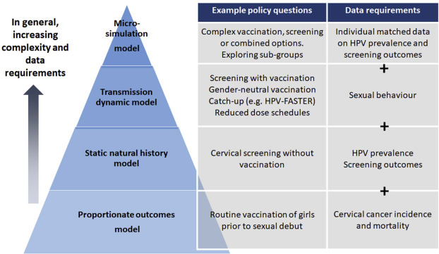 hpv treatment guidelines