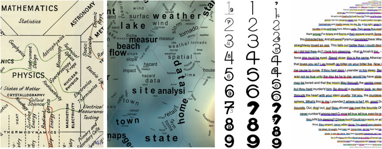 Using Typography To Expand The Design Space Of Data Visualization Sciencedirect