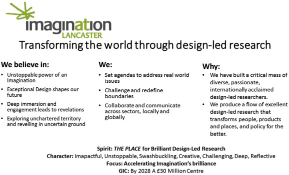 ImaginationLancaster: Open-Ended, Anti-Disciplinary, Diverse