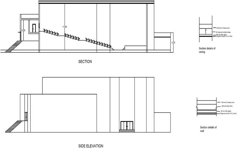 Process Of Designing Efficient Emission Free Hvac Systems With Its Components For 1000 Seats Auditorium Sciencedirect