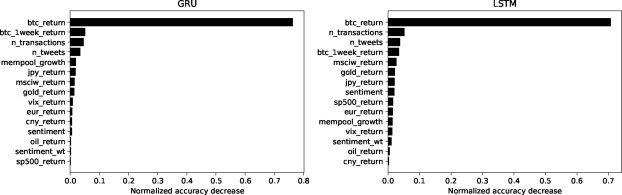 Converti 1 Bitcoin in Euro - XBT in EUR