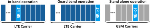 A comparative study of LPWAN technologies for large-scale IoT