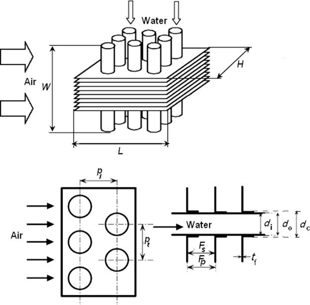 heat transfer fin