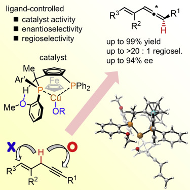 Catalytic Regio- and Enantioselective Proton Migration from