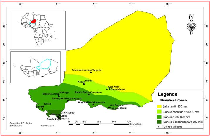 Indigenous Chicken production in Niger - ScienceDirect