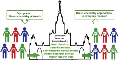 How to motivate students to use green chemistry approaches