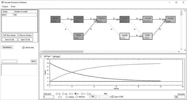 Interactive information system for simulation and