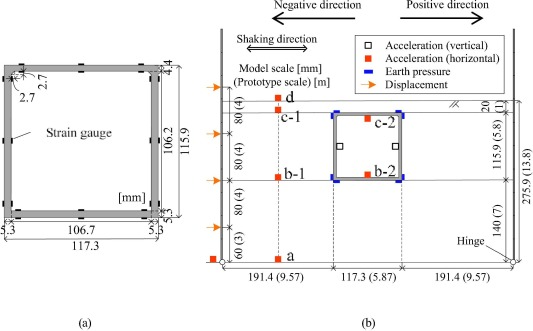 Evaluation of seismic behavior of box culvert buried in the ground