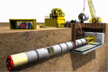Developments and research directions in pipe jacking and