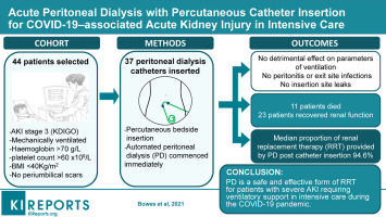 Acute Peritoneal Dialysis With Percutaneous Catheter Insertion For Covid 19 Associated Acute Kidney Injury In Intensive Care Experience From A Uk Tertiary Center Sciencedirect