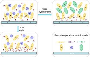 Molecular dynamics study of room temperature ionic liquids