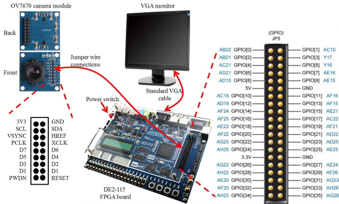 Camera Air Conditioning Appliance Parts vga Adapter Board Fpga Video Capture Fpga Image Processing Fpga Image Development Board Back To Search Resultshome Appliances