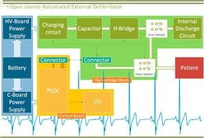 Online Schematic Editor Circuit Simulator Moreover Ecg Simulator ...