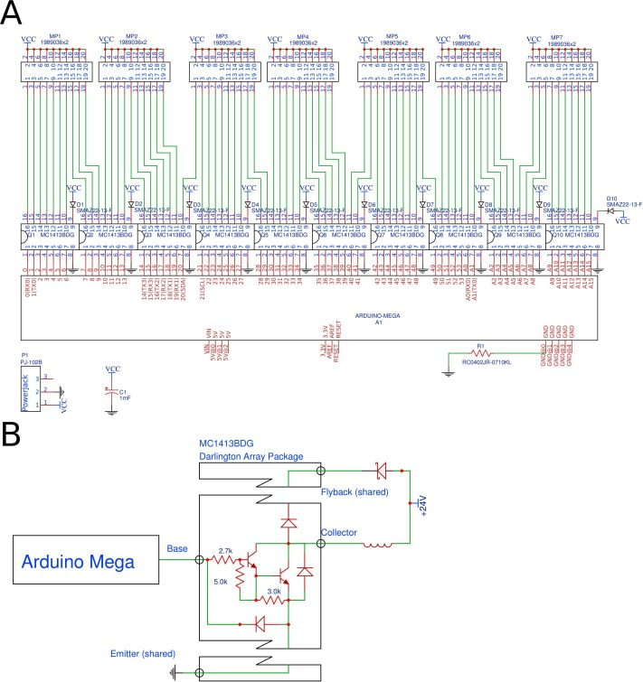 Controller for microfluidic large-scale integration - ScienceDirect