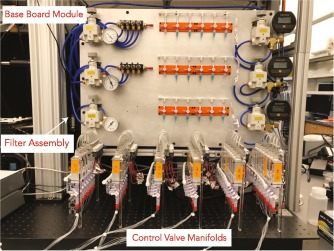 An open-source, programmable pneumatic setup for operation
