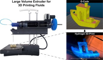 Large volume syringe pump extruder for desktop 3D printers
