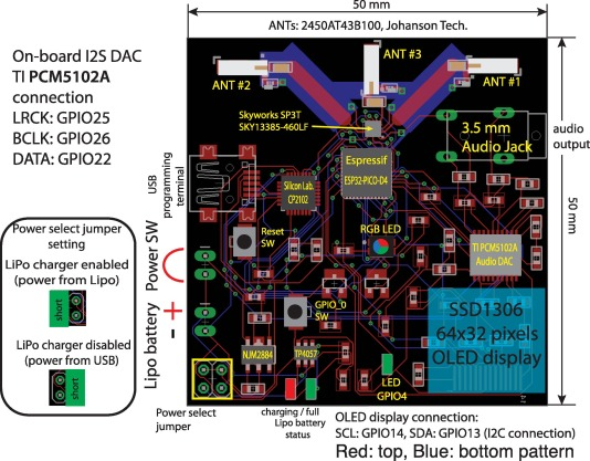 Adaptive antenna system by ESP32-PICO-D4 and its application to web
