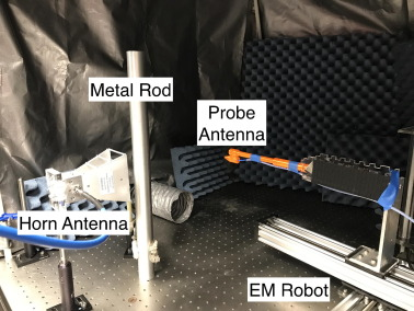OpenEM – Electromagnetic field mapping robot for microwave
