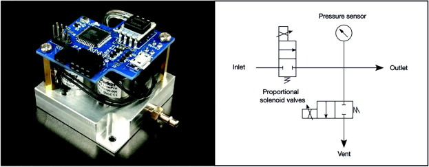 All-in-one automated microfluidics control system