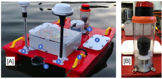An affordable and portable autonomous surface vehicle with obstacle