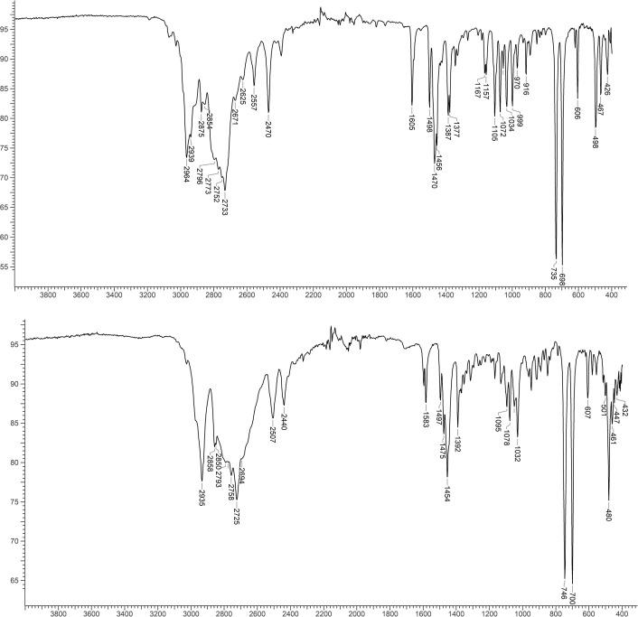 Recent methamphetamine profiling trends: Tracking the nitrostyrene