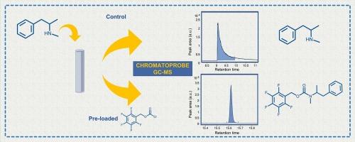 Determination of airborne methamphetamine via capillary