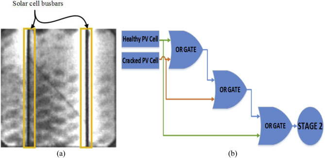 Development of 3D graph-based model to examine photovoltaic micro