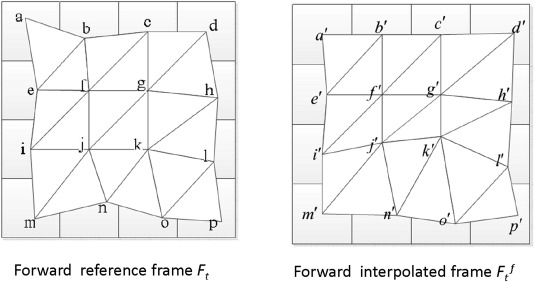 Frame interpolation with pixel-level motion vector field and mesh ...