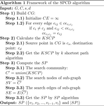 An efficient shortest path approach for social networks