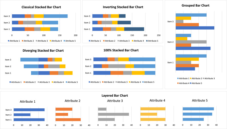 The efficacy of stacked bar charts in supporting single-attribute