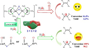 Non Redox Metal Ions Accelerated Oxygen Atom Transfer By Mn Me3tacn
