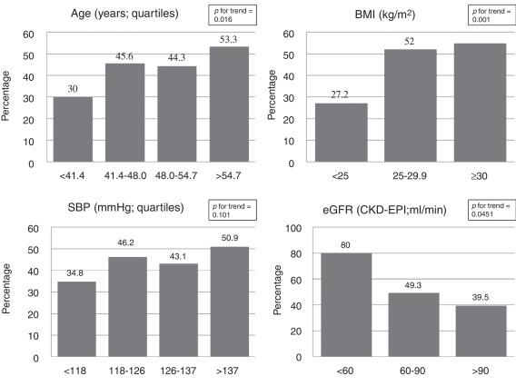 diabetologia diabetes estatina