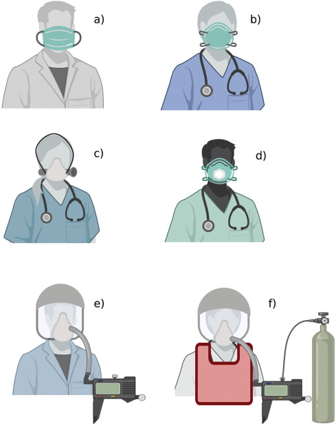 ofmedical face masks are only for health workers සඳහා පින්තුර ප්රතිඵල