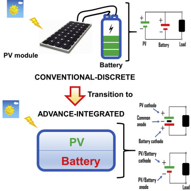 solar charging batteries advances challenges and opportunities rh sciencedirect com