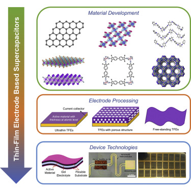 Thin-Film Electrode-Based Supercapacitors - ScienceDirect
