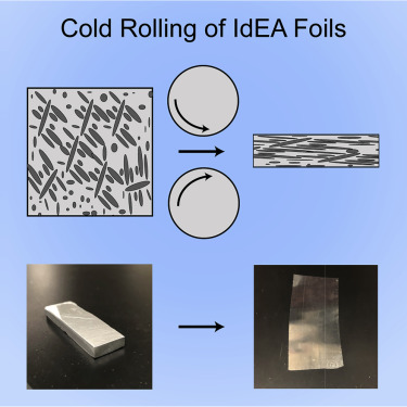 Lead Tin Alloy High-Density-Rolling Anode Technology
