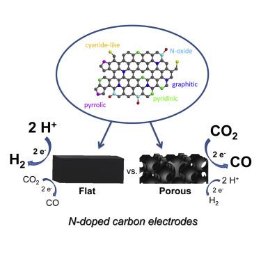 Flat Carbon Electrodes Set of 2
