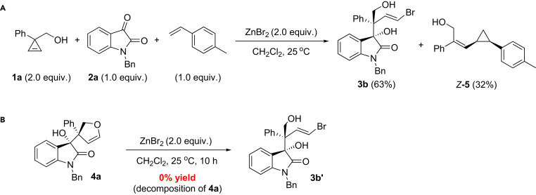 Metal-Dependent Umpolung Reactivity of Carbenes Derived from