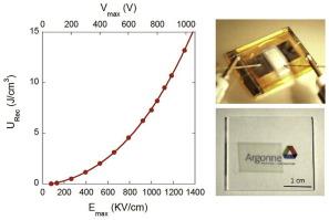 Flexible ceramic film capacitors for high-temperature power