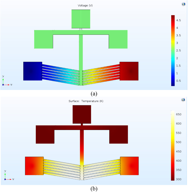 Design Of A Test Structure Based On Chevron Shaped Thermal Actuator For In Situ Measurement Of The Fracture Strength Of Mems Thin Films Sciencedirect