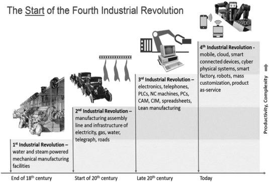 Generation revolution pdf free download free