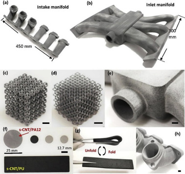 Recent advances on 3D printing graphene-based composites