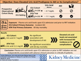 Uric Acid and Acute Kidney Injury in the Critically Ill - ScienceDirect