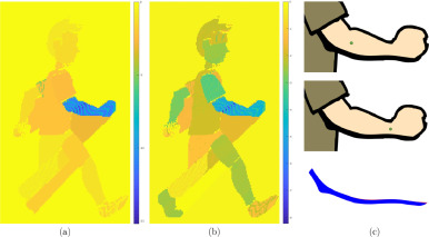 2DToonShade: A stroke based toon shading system - ScienceDirect